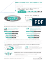 Vanson Bourne Infographic - What price IT Security?
