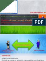 Derecho Comercial III (Titulos Valores y Operaciones