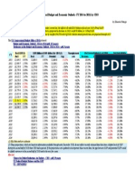 US – Federal Budget and Economic Outlook - FY 2014 to 2024, by CBO