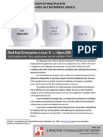 Performance comparison of multiple JVM implementations with Red Hat Enterprise Linux 6