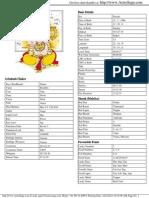 VedicReport12-22-201310-32-11AM
