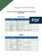 CIE Consulta de Datos de Establecimientos No Educativos de La DGCyE