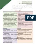 Act.1.2 Analsis FODA MariaMonserratFrancoMoreno