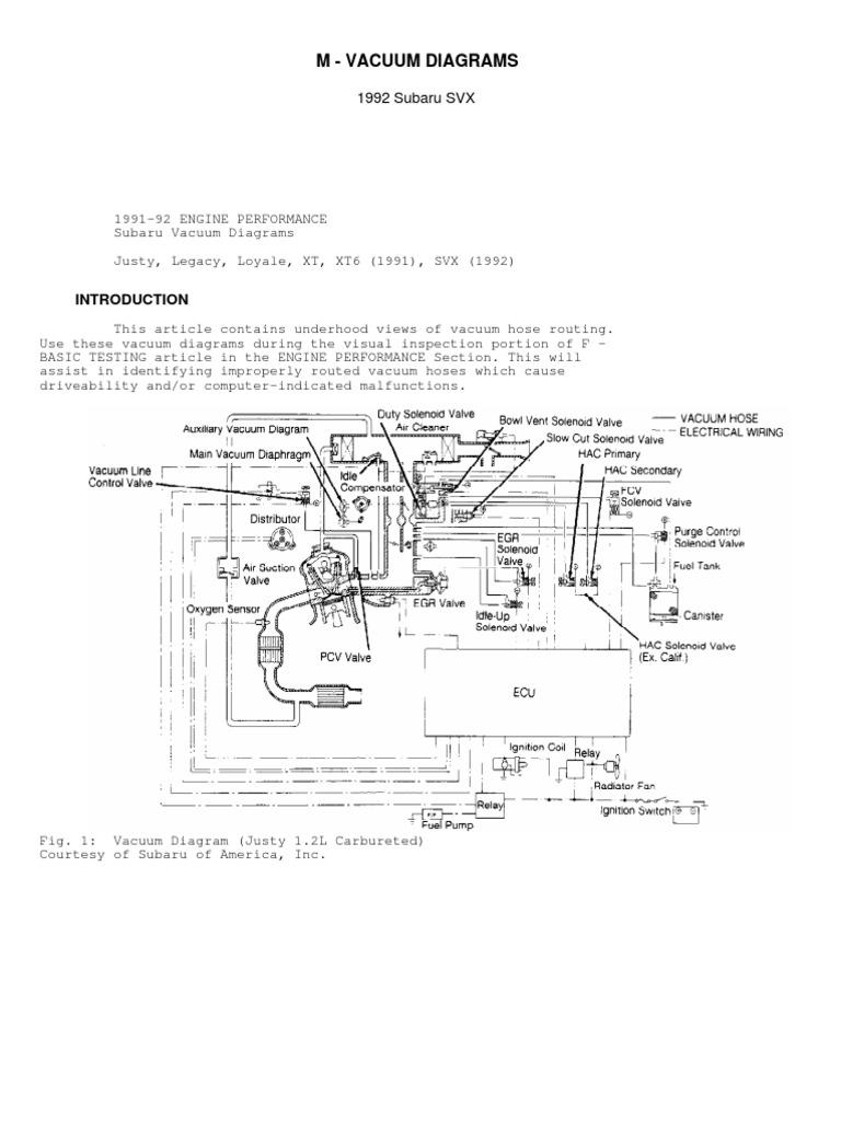 m vacuum diagrams big tread 1982 subaru justy 1992 subaru justy ignition  diagram