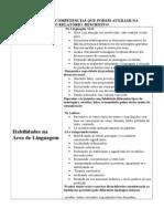 Habilidades+e+Competencias+Que+Podem+Auxiliar+Na+Elaborac+Ao+Do+Relatorio++Descritivo