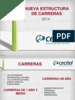 Carreras 2014