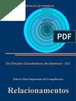 OS CIRCULOS CONCÊNTRICOS DE INTERESSE.odp