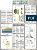 Poster for Thorium Based Nuclear Power