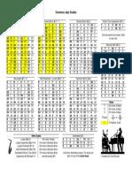 Scale Sheet