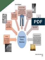propiedades mecánicas del acero de refuerzo