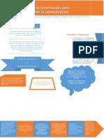 1.- Infografía mapeo de la información