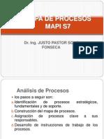 Mapa de Procesos Mapi s7