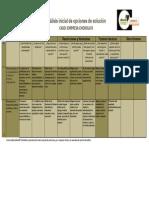 2009 Ao Ao Orgachk Evaluacion de Opciones Ejemplos