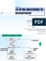 Mesurement of Uncertainty - Abdelouahhab Salih