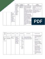 104081844 Nifedipine and Prednisone Drug Study