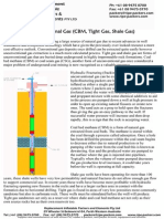 Unconventional Gas Shale Tight Gas