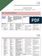 2013-2014 trimester 1 unit plan