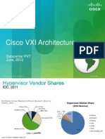 Cisco VXI Architecture