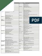 SQL Handbook