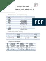 soluciones EJERCICIOS FORMULACION 2
