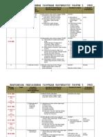 Rancangan Tahunan KSSR Matematik Th3