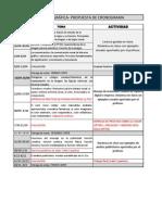 programaciones del semestre PROF. DERIS CRUZCO.pdf