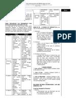 2012 Libertas PIL Notes