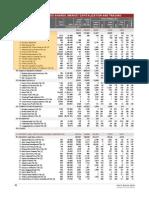 Idx Fact Book 2012 Jumlah Perusahaan Fnb