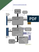 Esquema gráfico de Puente Norte de una arquitectura de placa madre.docx