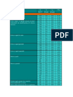 Tabel Albastru(1)Table