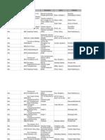 Library Book Spreadsheet