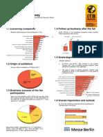Analysis Exhibitors Visitors Survey ITB Berlin