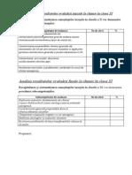 Subcompetențe de evaluare cl 11