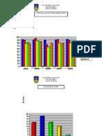 Analisis UPSR
