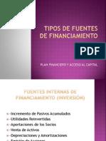 Tipos de Fuentes de Financiamiento Presentacion