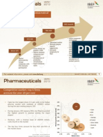 Pharmaceuticals Analysis IBEF