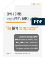 Proceedit 20111215 BPM & BPMS Versus ERP's, DMS's y CRM's