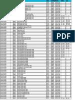 Distribuição de salas 2013