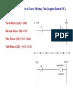 Diagrama Supervisión de Puerta Abierta.ppt