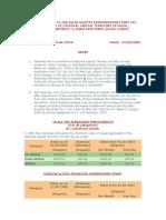 Delhi Gazette Minimum Wages
