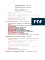 Uso de Preposiciones In On At en Inglés