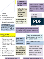 Revision Key Words and Phrases Medical Ethics and Human Relationships
