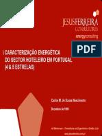 Hotel Aria Em Portugal