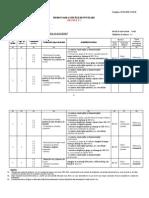 Clasa X - EFS - Proiectarea Unitatii de Invatare - 2 Ore