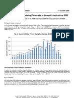 Q3 2009 Private Equity Fundraising Press Release - Preqin 1.10.2009