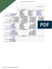 Coniugazione Di Falsificare - WordReference