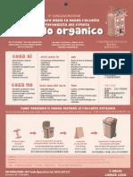Manifesto raccolta umido organico