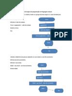 Exercício de logica de programação em linguagem natural
