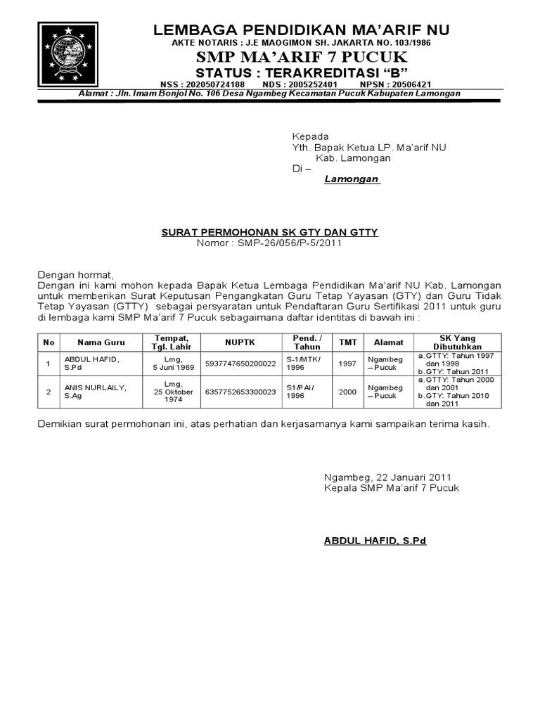 Surat Permohonan Sk Ma Arif