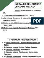 Temario de Las Etapas Generales Del Cuadro Historico de Mexico. Mayo 05